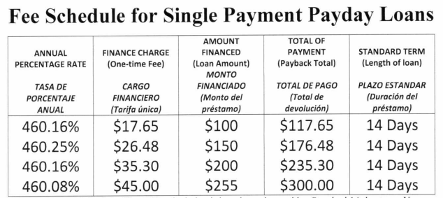 3 thirty days salaryday mortgages zero credit check required